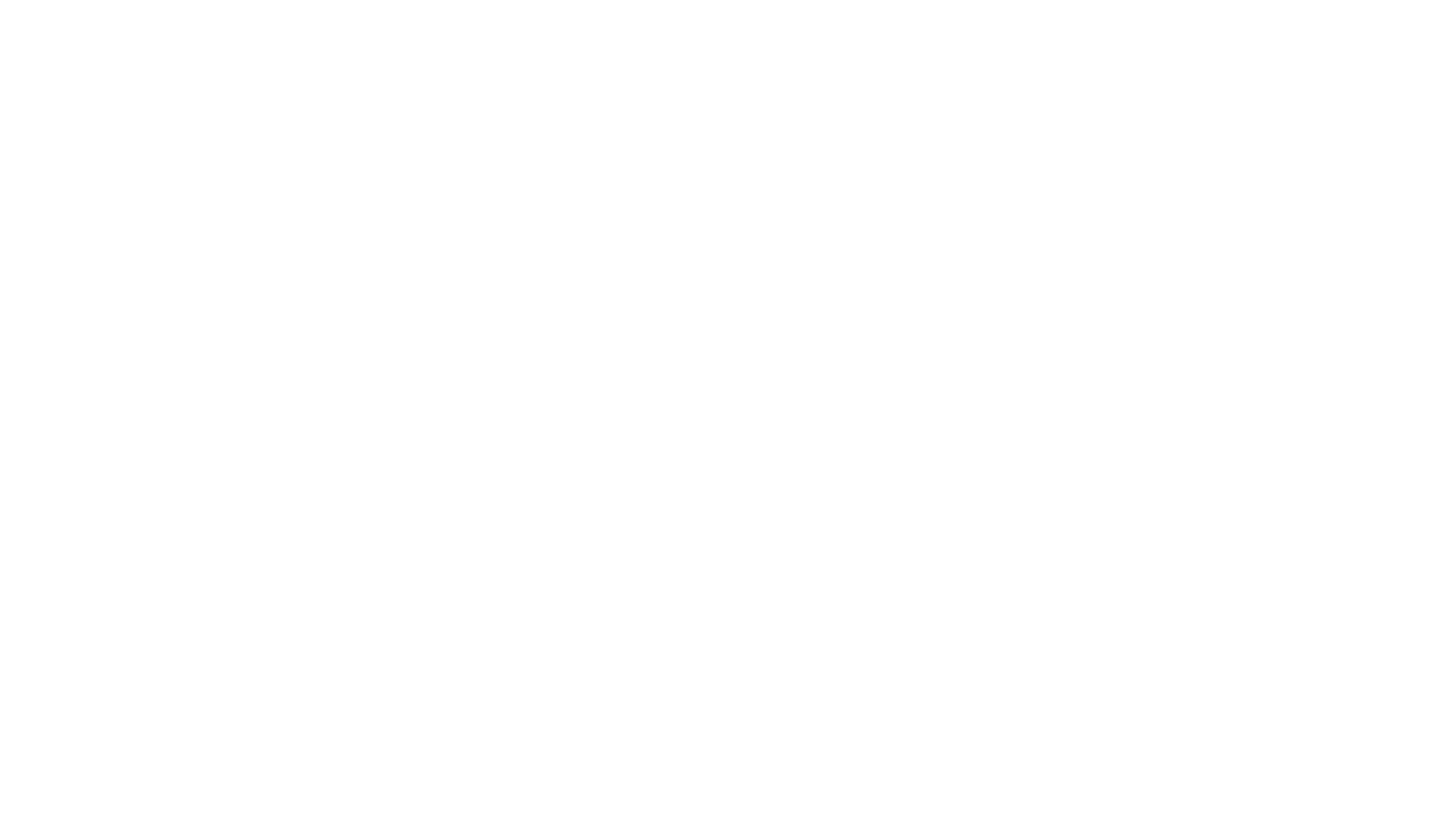 Relationship Psychology